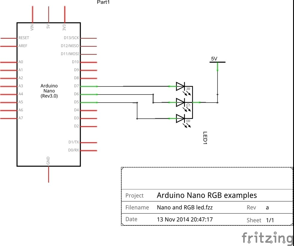 Nano RGB LED schematic