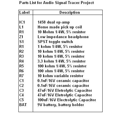 Audio signal tracer parts list